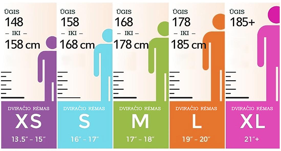 Kalnų dviračių rėmo dydžiai pagal ūgį