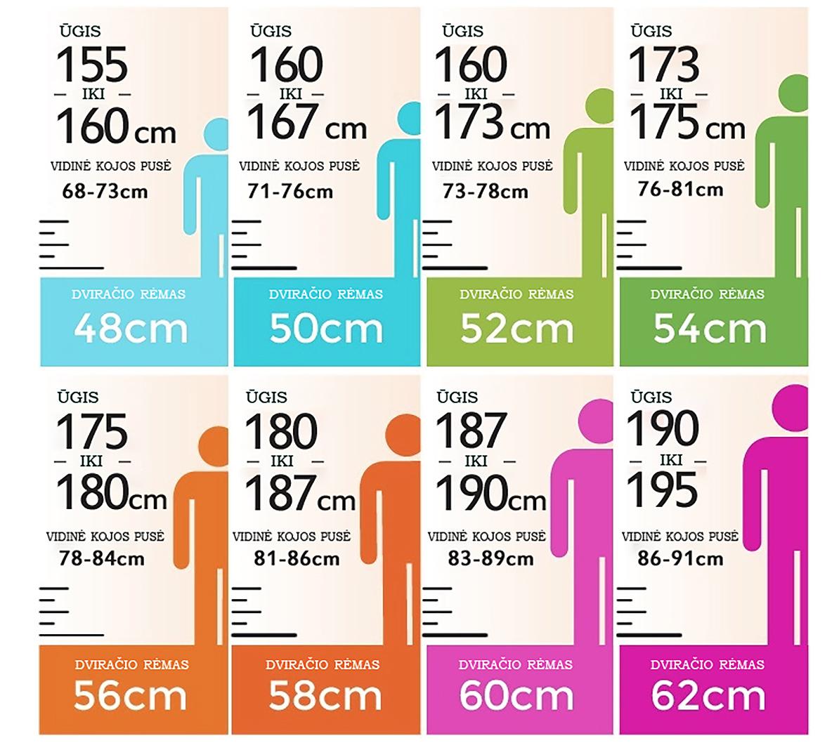 Plentinių dviračių rėmo dydžiai pagal ūgį