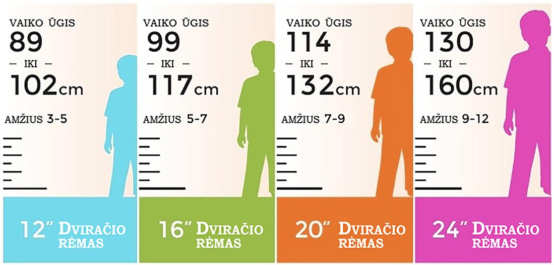 Vaikiškų dviračių rėmo dydžiai pagal ūgį