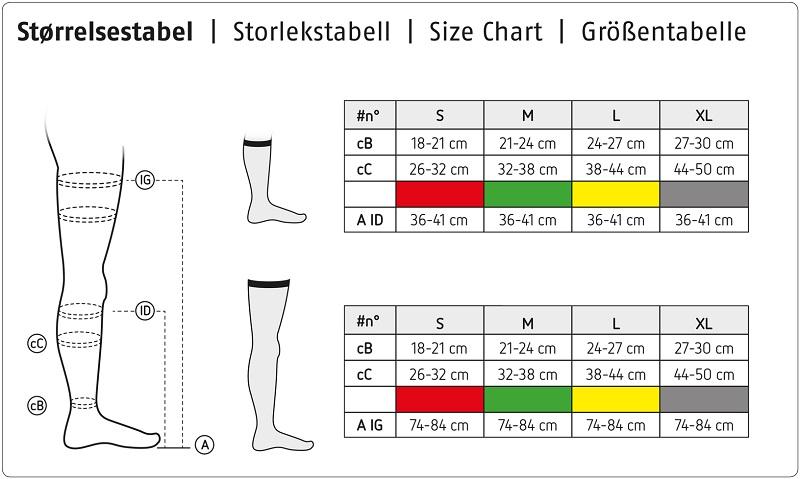 Moteriškų pėdkelnių ir ilgų kojinių dydžiai