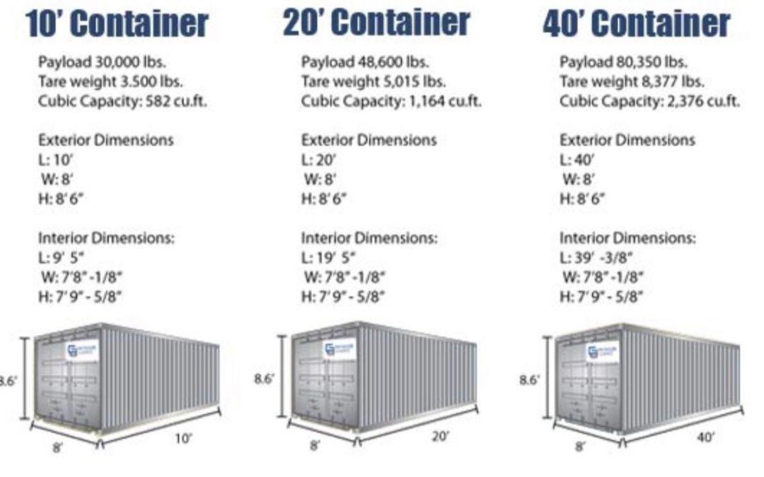 Jūrinio konteinerio matmenys
