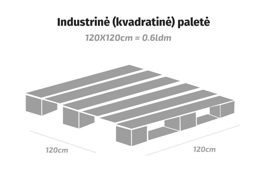 Industrinės paletės išmatavimai