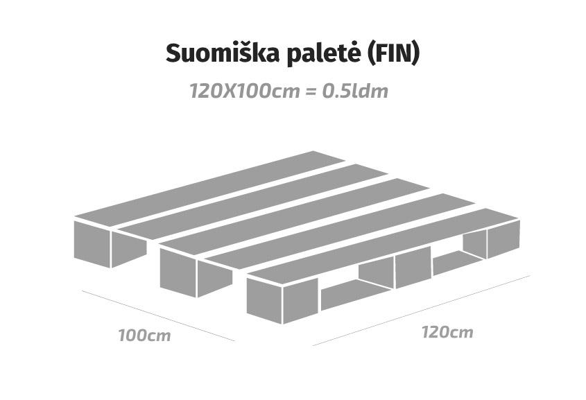 Suomiškos paletės išmatavimai